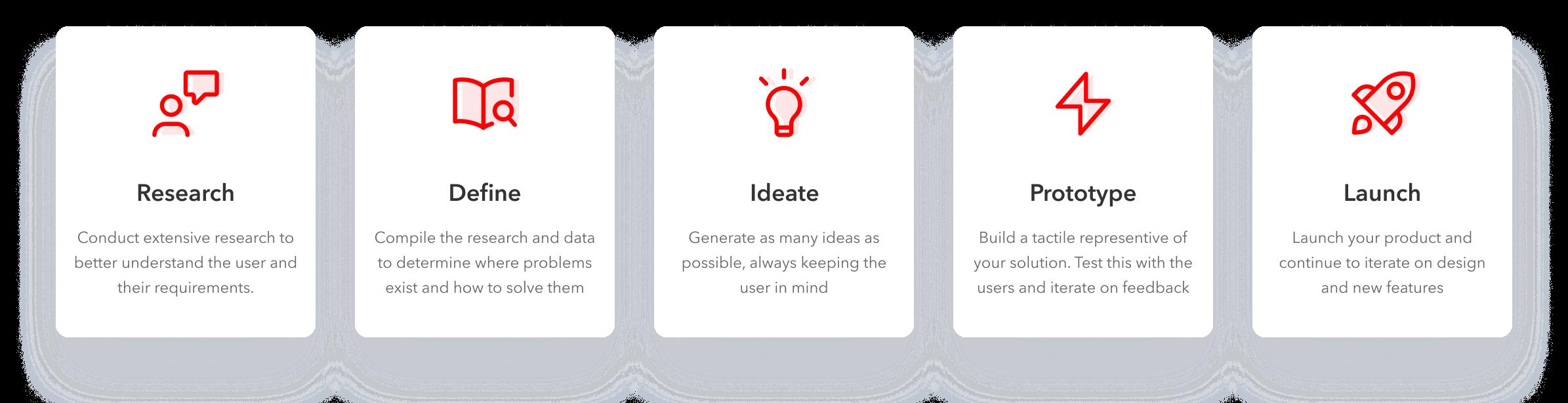 covet-designprocess@2x